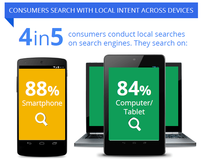 Consumers_search_across_devices