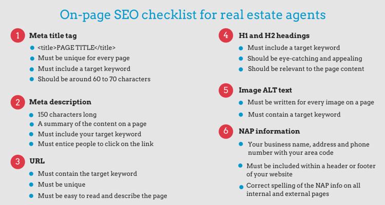 On-page-SEO-checklist-for-real-estate-agents