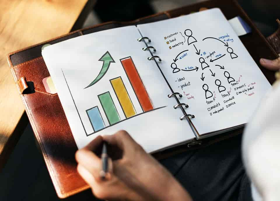 Real estate business planning tips